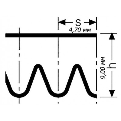 Поликлиновой ремень PL 1715
