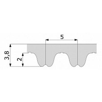 Зубчатый ремень 255 RPP5